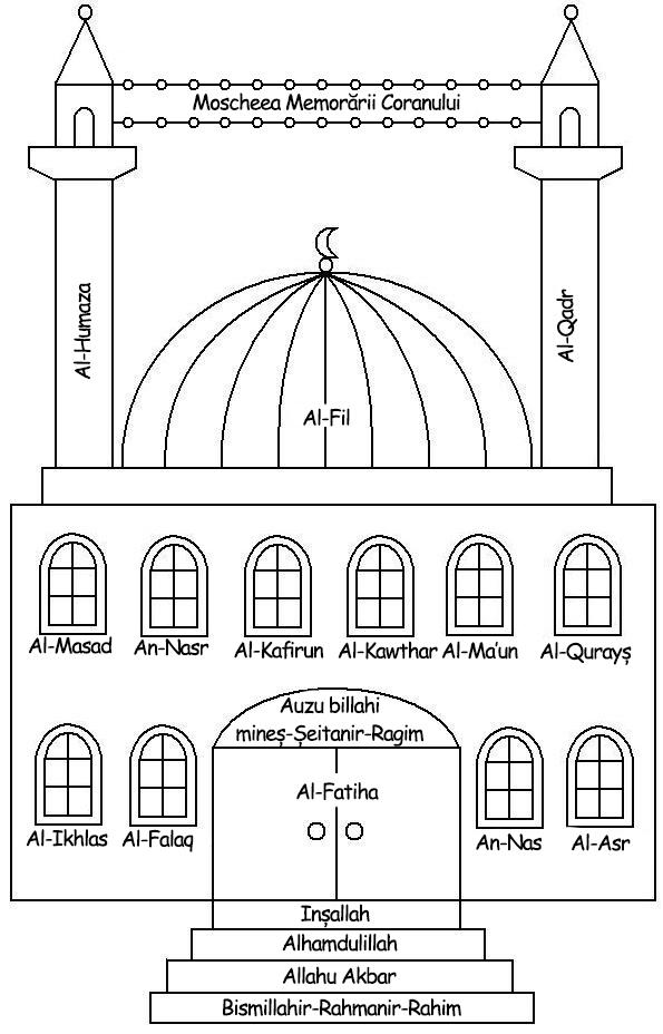 moscheea memorarii coranului